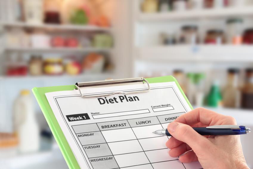план питания для сжигания жира