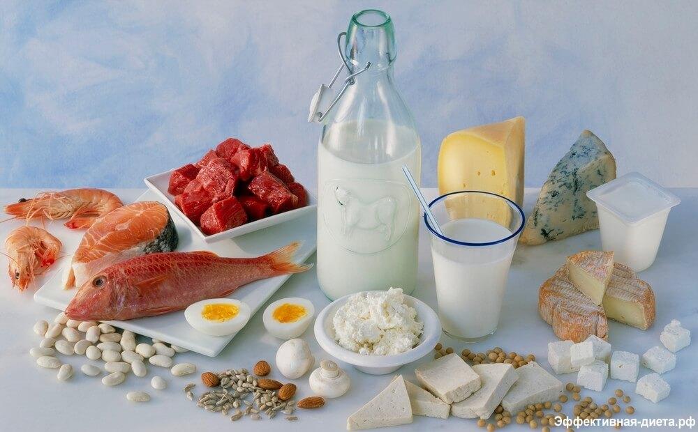 белковая диета для похудения таблица разрешенных продуктов