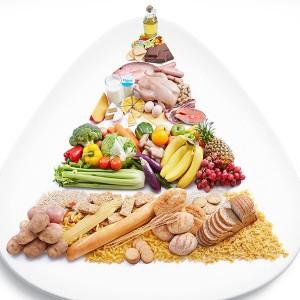 Программа похудения Energy Diet