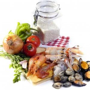 Взаимодействие витамина B2 с другими веществами