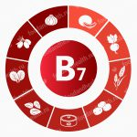 Витамин H/B7