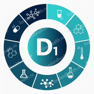 Витамин D1