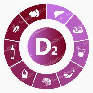 Витамин D2