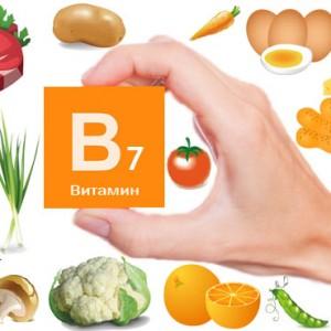 Всасывание и обмен витамина B7