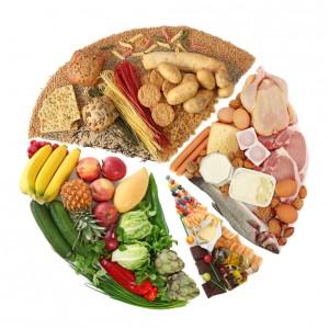 Источники витамина B