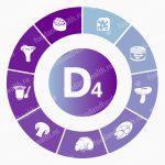 Витамин D4