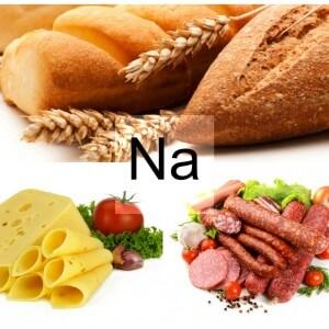 Макроэлемент в пище