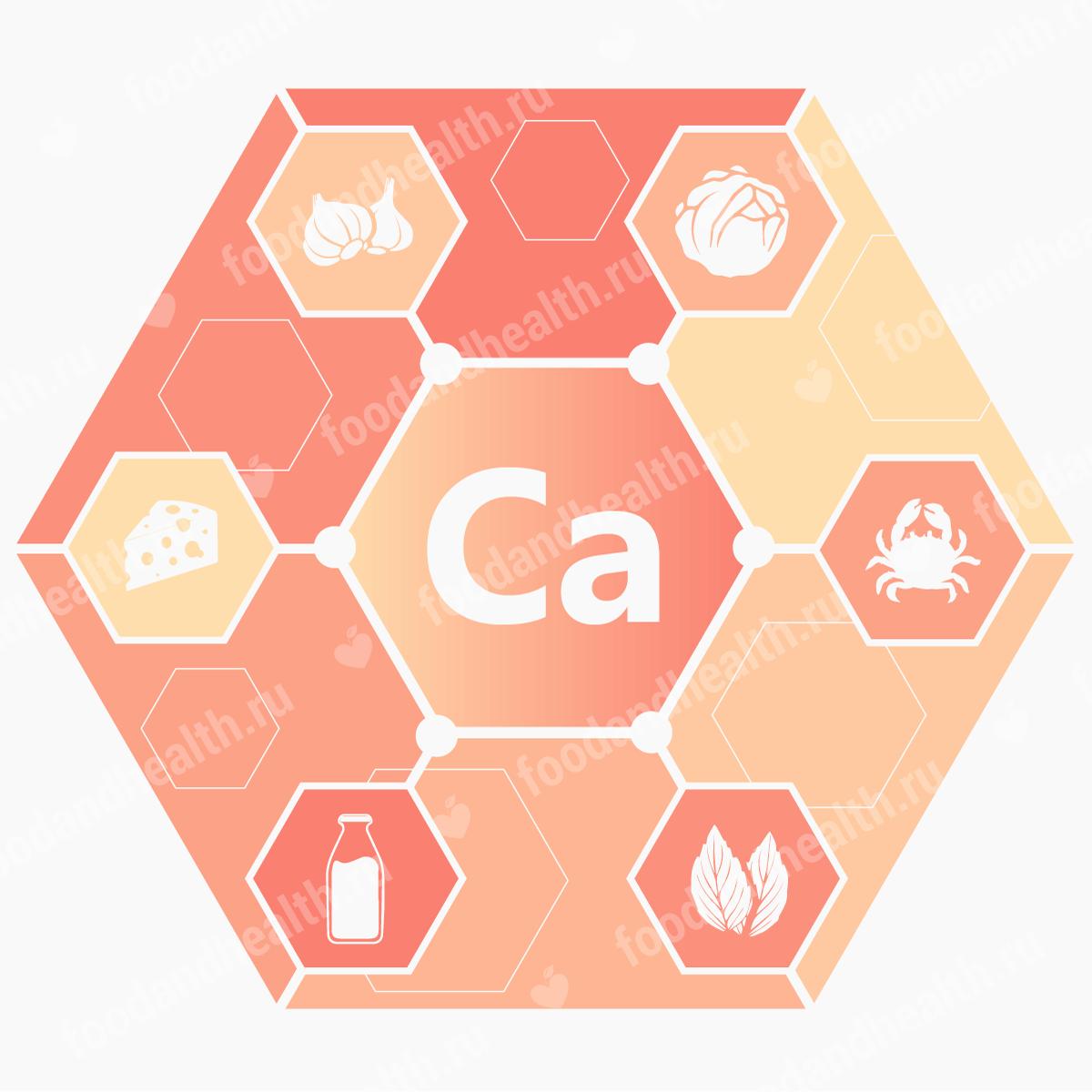 Диета богатая кальцием и витамином д