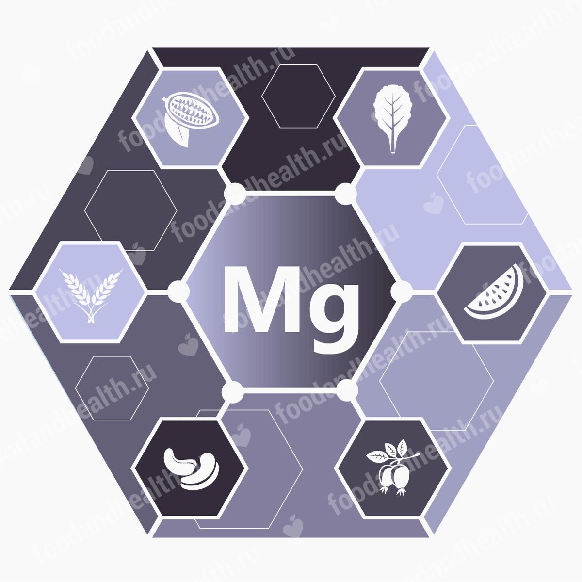 Витамины с магнием в каких продуктах больше всего