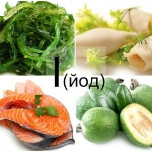 Продукты питания богатые йодом