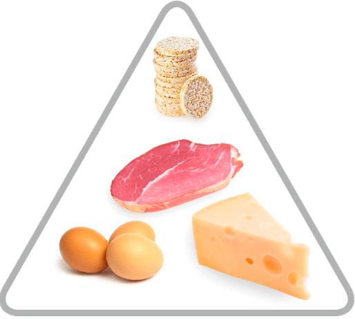 Тирозин в продуктах