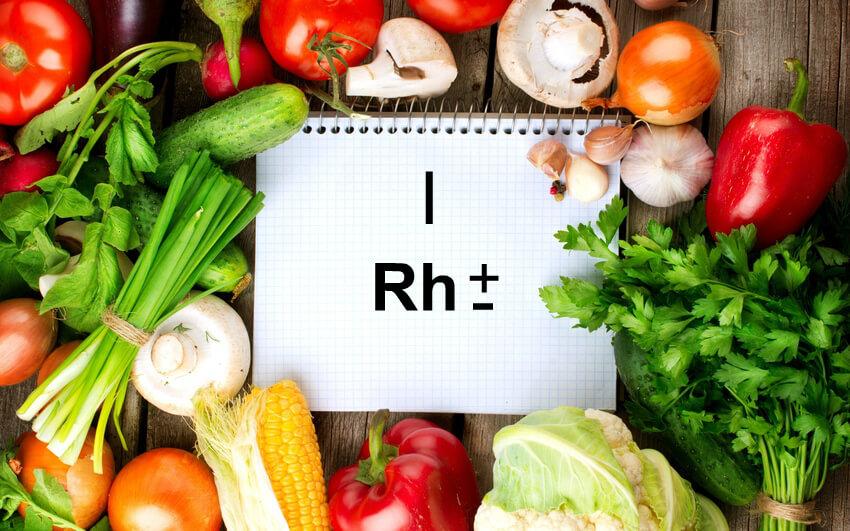 Диета по 1 группе крови  продукты, меню, отзывы   Food and Health 593cd6aadc1