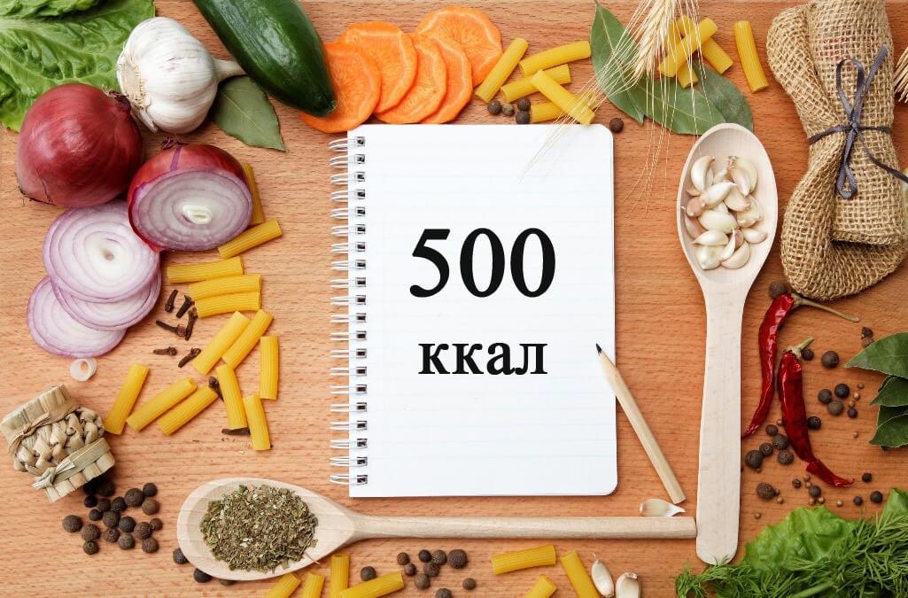 Таблица калорийности продуктов 🍐 для похудения.