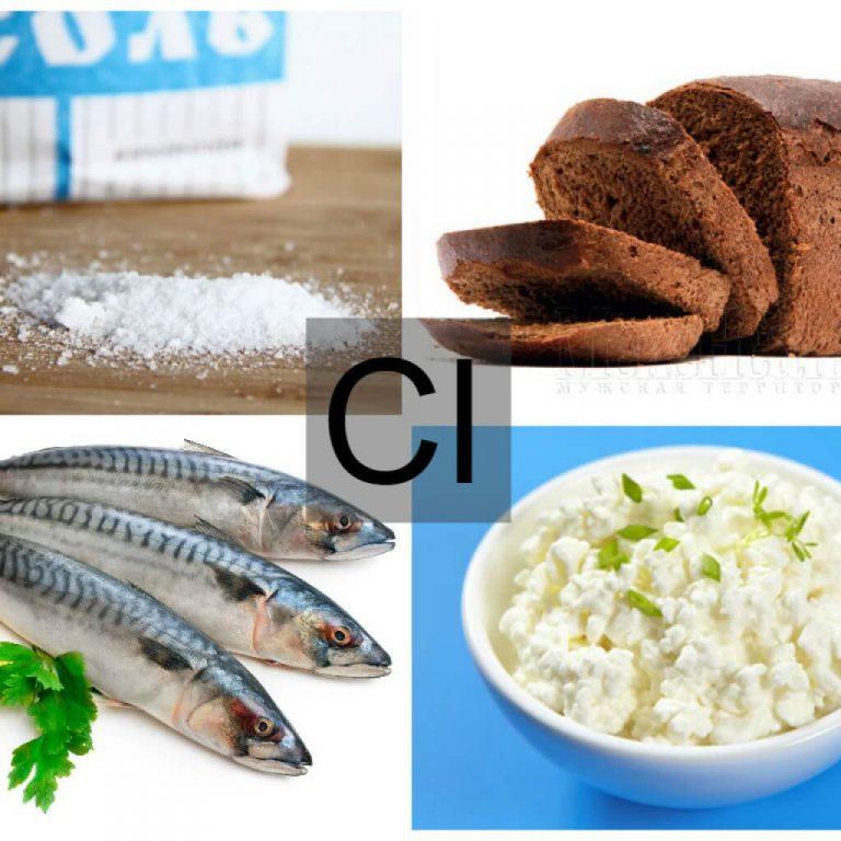 Продукты питания богатые хлором
